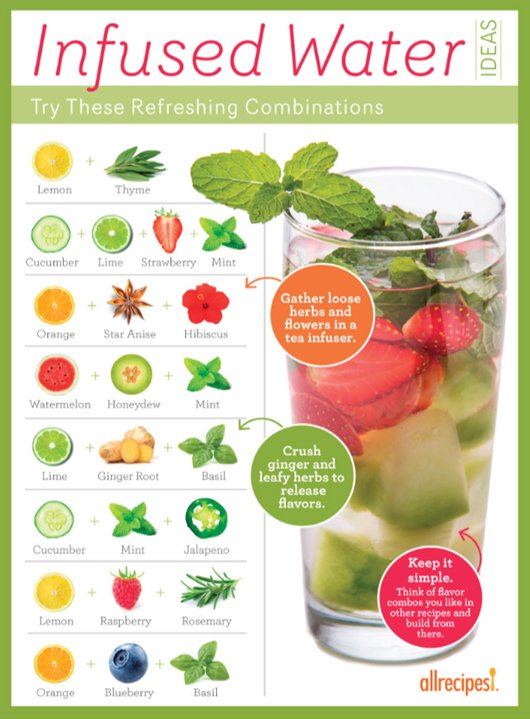 Stay hydrated with these Infused water, fruit and herb combinations